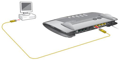 Berühmt 1&1 Hilfe Center - Computer per LAN-Kabel am 1&1 DSL-Modem anschließen HC75
