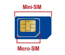 Nano Sim Karte Aldi.1 1 Hilfe Center Sim Formate In Der übersicht