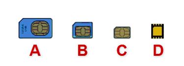Nano Sim Karte Schablone Originalgrosse.1 1 Hilfe Center Sim Formate In Der Ubersicht